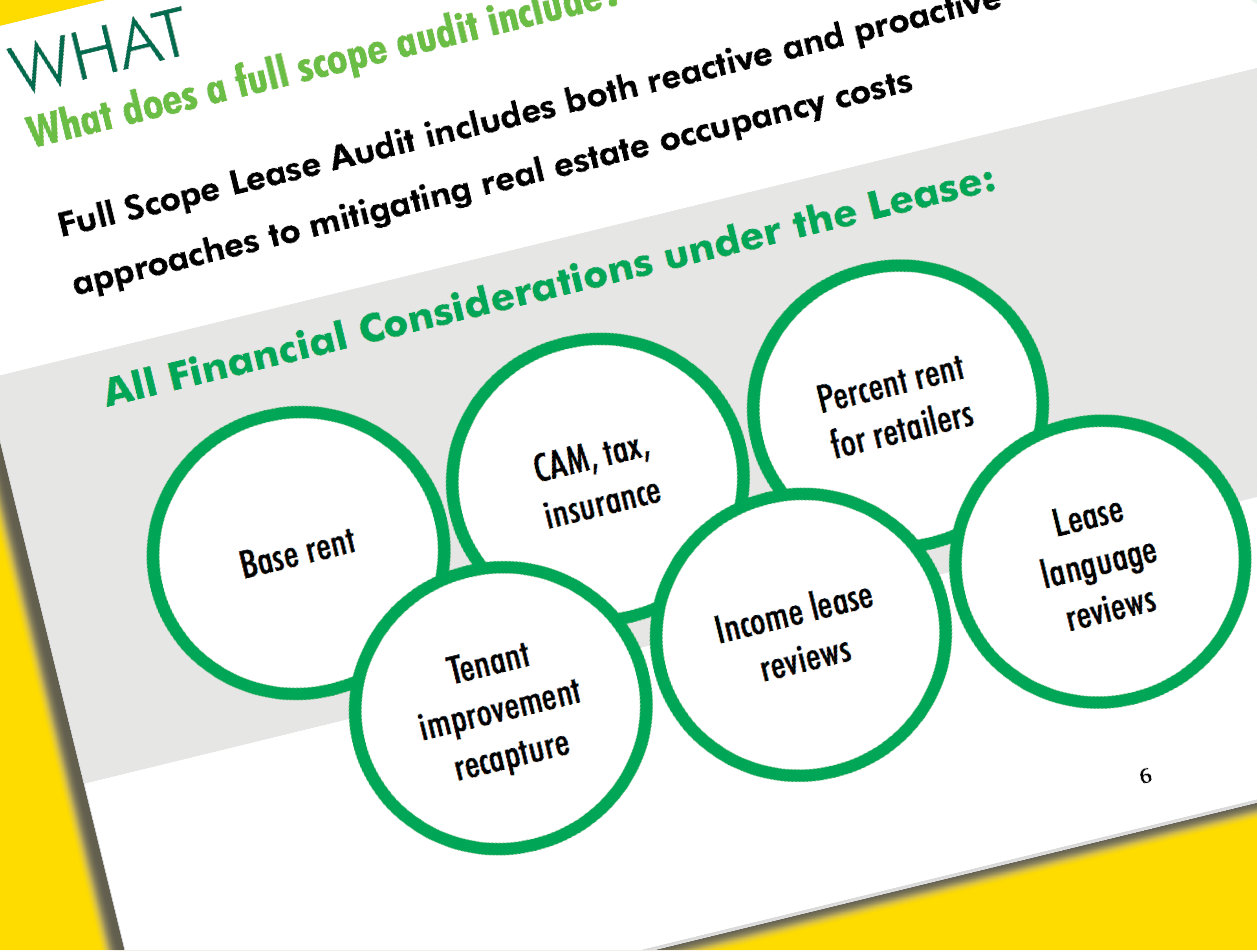 Lease Audit Services...